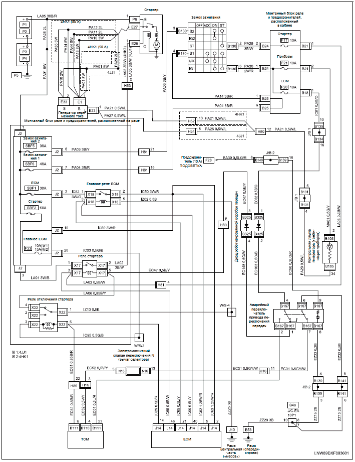 Schema Isuzu Npr Wiring Diagram Hd Version Insectdiagram Bruxelles Enscene Be