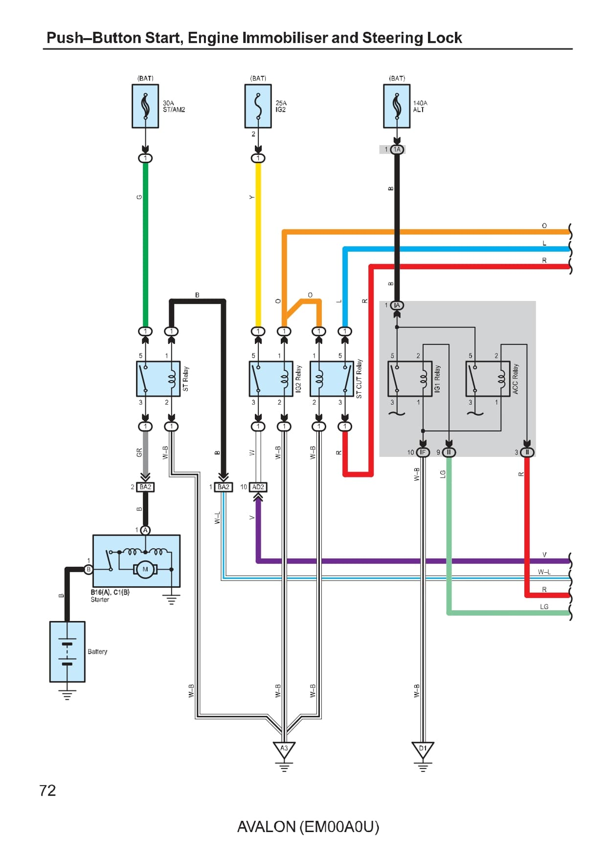 35 Lovely Push Button Starter Wiring Diagram