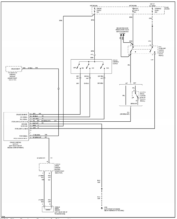 CHEVROLET TAHOE Wiring Diagrams - Car Electrical Wiring DiagramCar Electrical Wiring Diagram - Jimdo