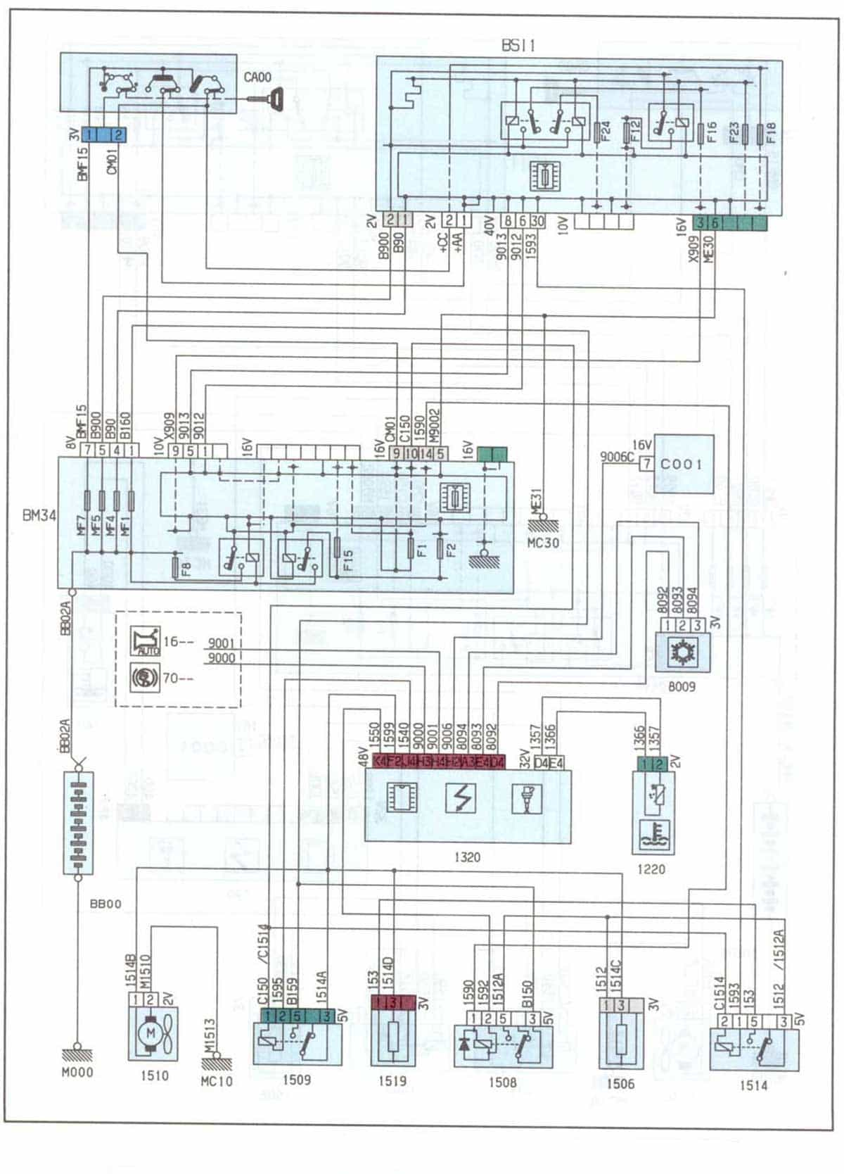 Citroen C5 Wiring Diagrams  U0026 Fuse Boxes