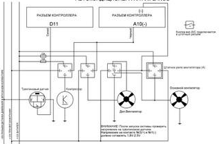 DAEWOO Lanos Wiring Diagrams - Car Electrical Wiring Schematics on