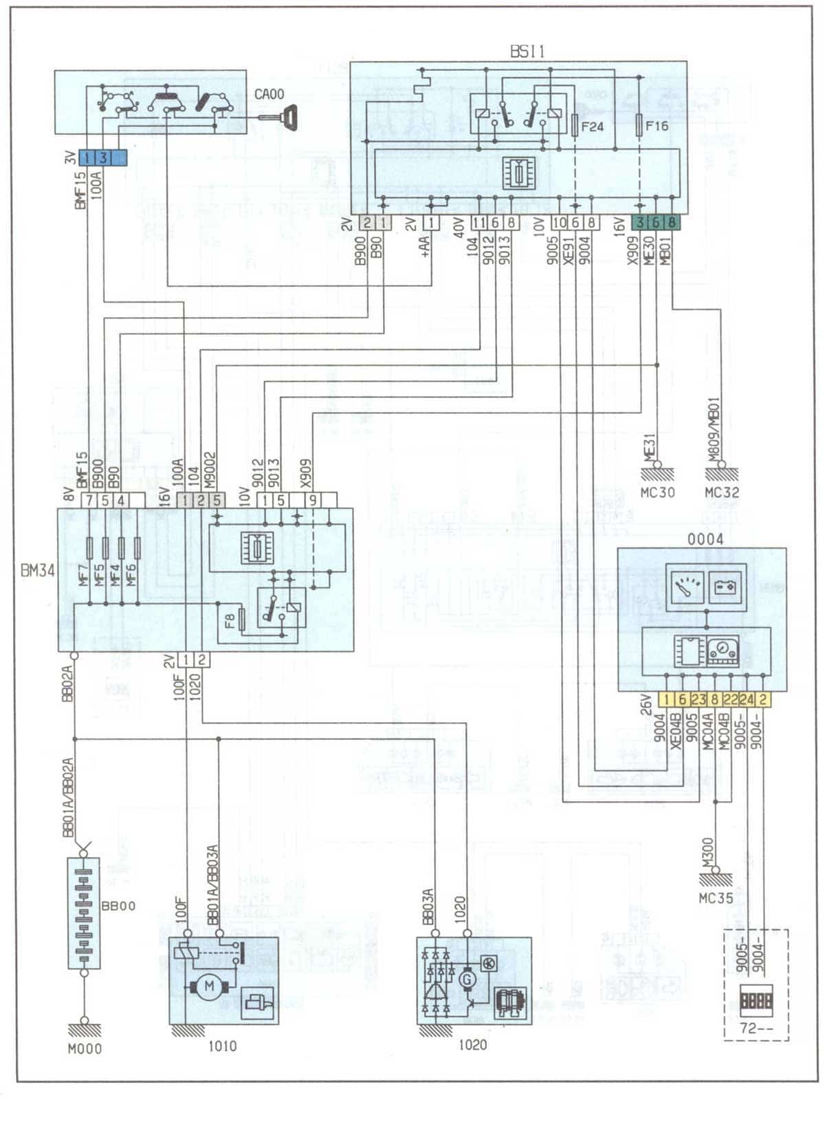 citroen c5 wiring diagrams \u0026 fuse boxes car wiring schematics C4 Wiring Diagram