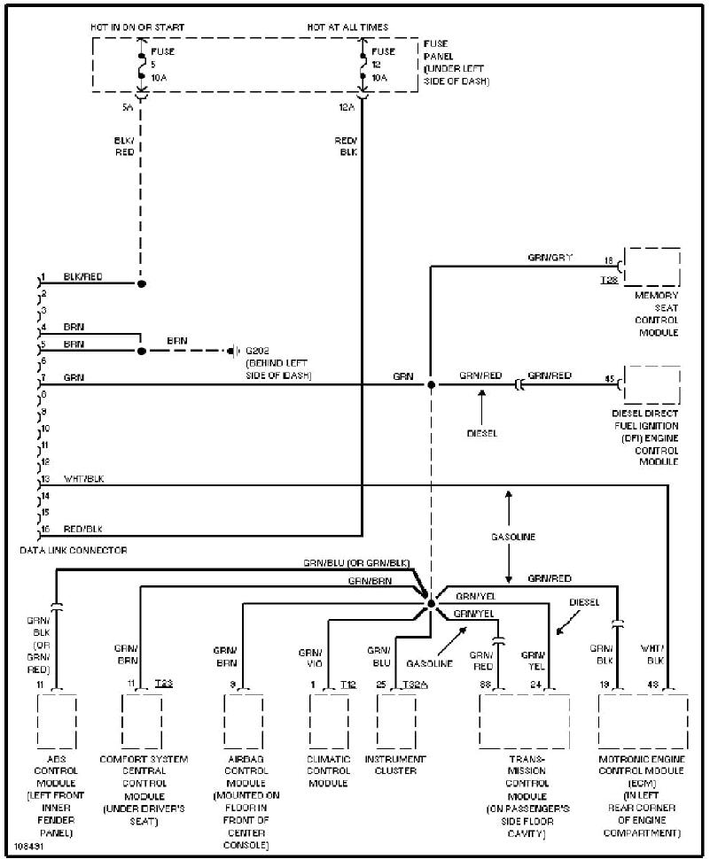 Vw Passat B5 Wiring Diagrams