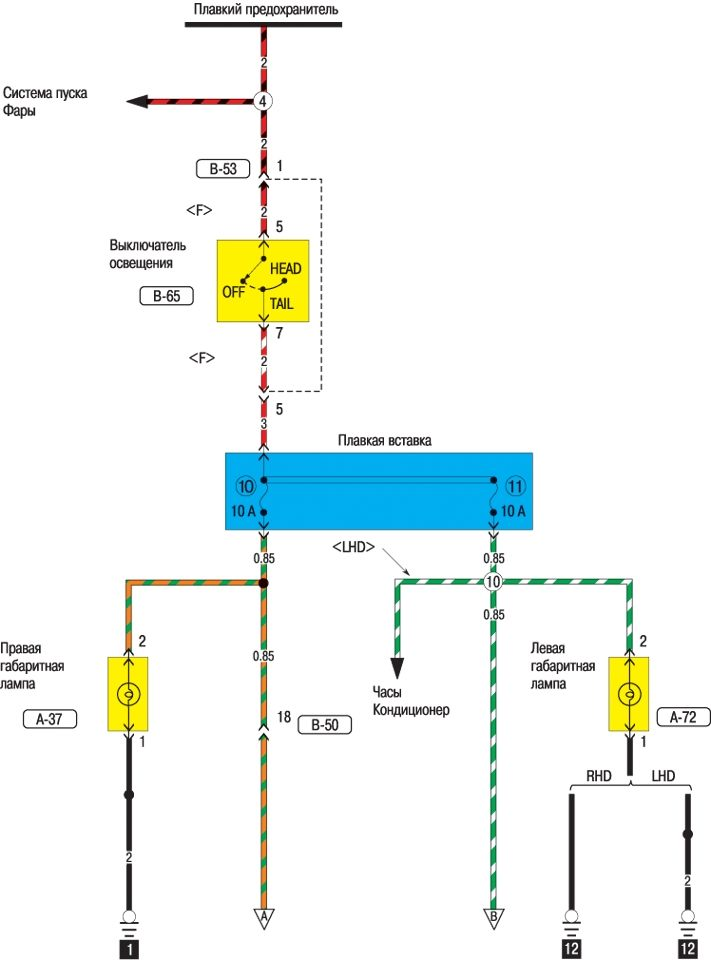 mitsubishi carisma wiring diagrams - car electrical wiring diagram  car electrical wiring diagram - jimdo
