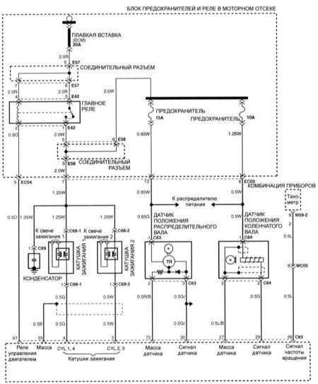 Hyundai Elantra Wiring Diagrams