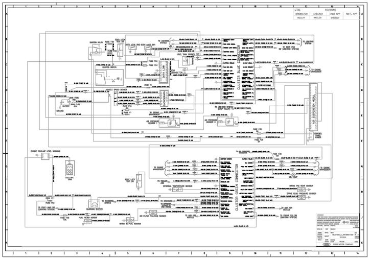 ford cargo truck wiring diagrams - car electrical wiring diagram  car electrical wiring diagram - jimdo