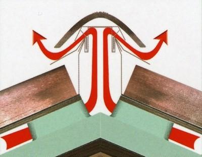 Tetto ventilato e coibentato re garden arredo e mobili for Montaggio tetto in legno ventilato