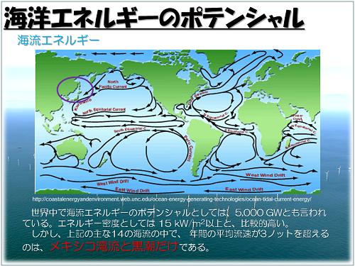 海流エネルギーのポテンシャル