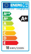 14 kWh/1000h Energieeffizienzklasse A+