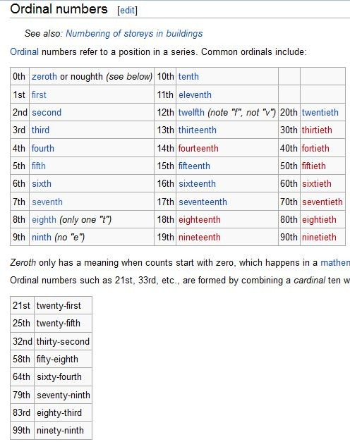 Zahlen auf englisch