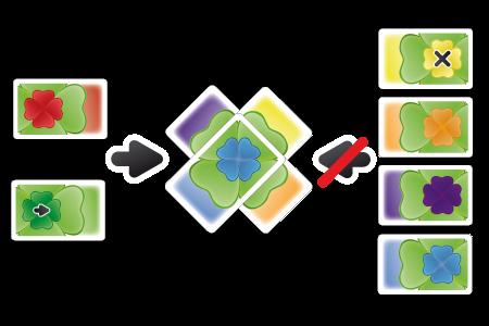 Afbeelding 3: Rode en groene kaarten mag een speler wél spelen op deze aflegstapel. Gele, oranje, paarse en blauwe kaarten niet.