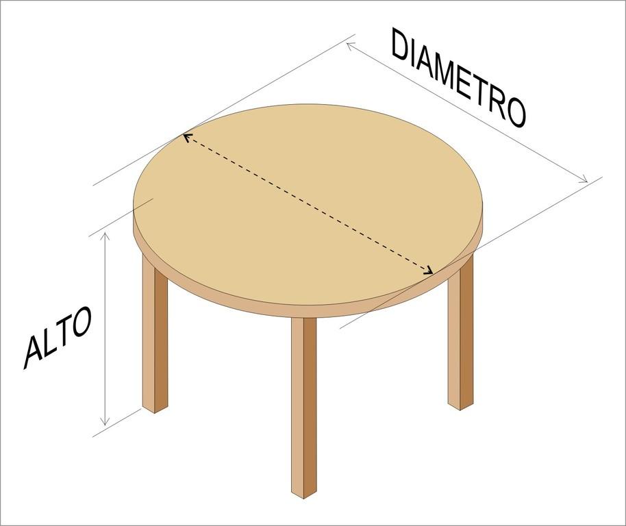 C mo medir una mesa la mantelera manteles - Mesa redonda 4 personas ...