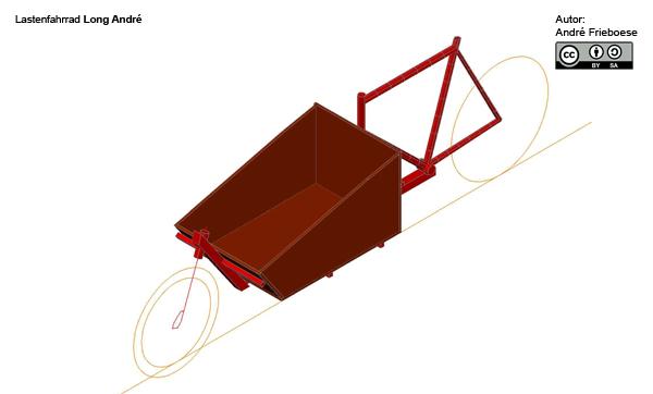 Offene Bauanleitungen für Lastenfahrräder und Erfahrungen werden online gestellt.