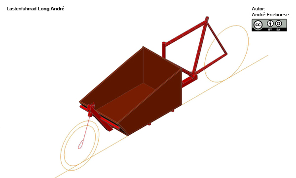Building instructions and experiences with cargo bikes are shared online.