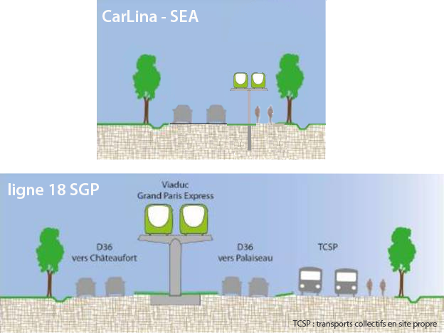 Comparatif CarLina SEA et ligne 18 SGP