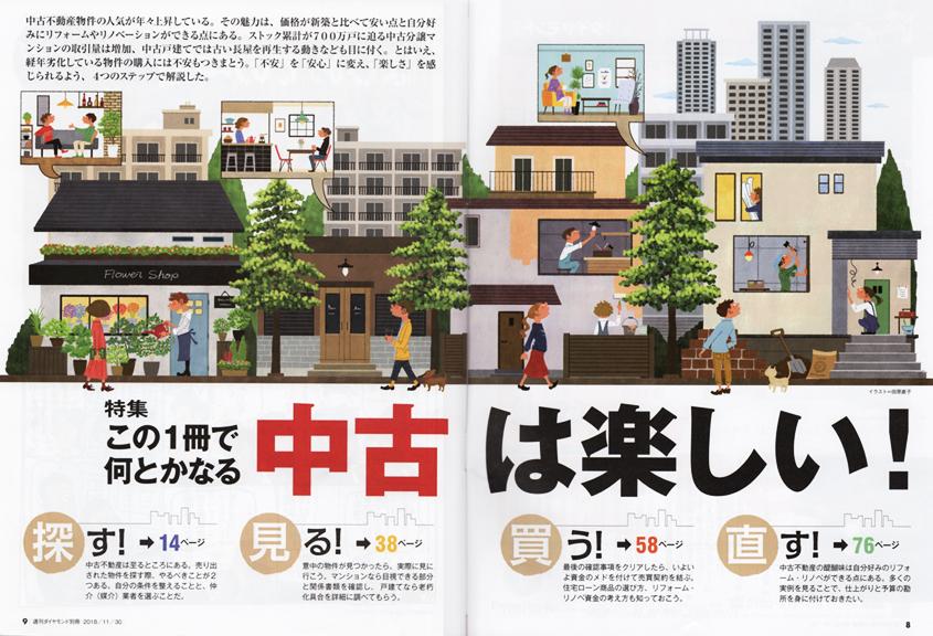 雑誌中扉の街のイラスト