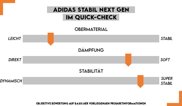 Adidas Stabil Bounce Handballschuhe Herren