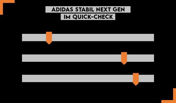 Handballschuhe Adidas Stabil Bounce Herren