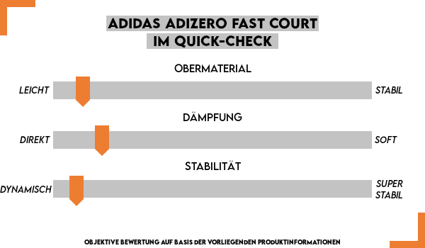 Adidas Counterblast Bounce Handballschuhe Herren