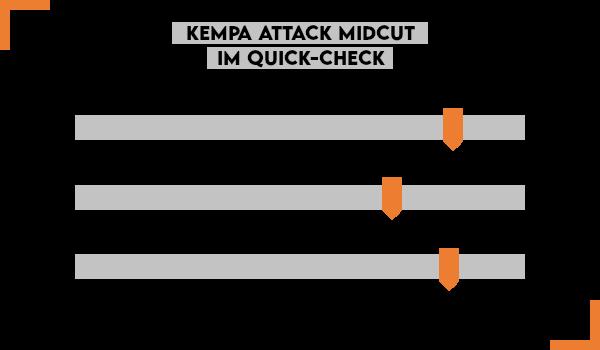 Kempa Attack Midcut Handballschuhe Herren