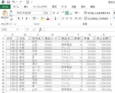 エクセル(Excel)の条件付き書式で罫線を自動で付ける使い方