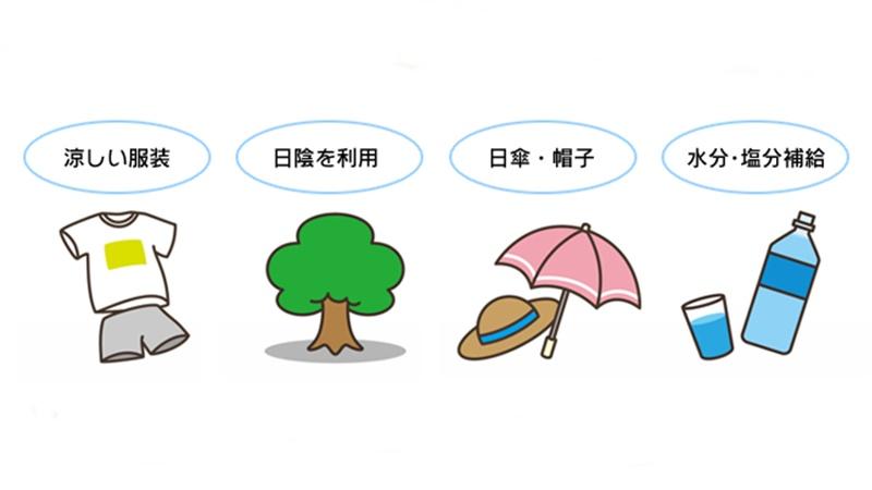 熱中所対策♪(さくらんぼ,訪問看護・福岡/レインボーアース)