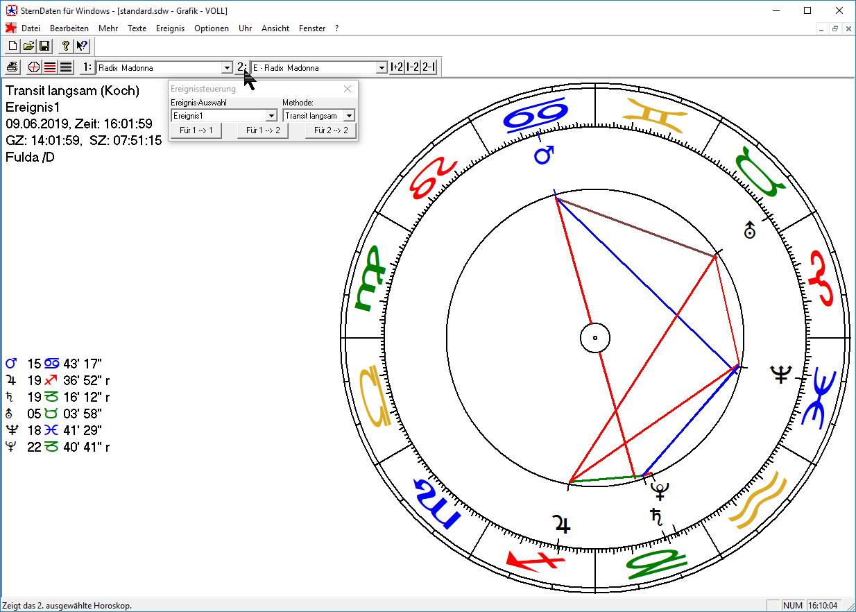 Bei Klick auf 2: erscheint nur das zuvor berechnete Prognose-Horoskop