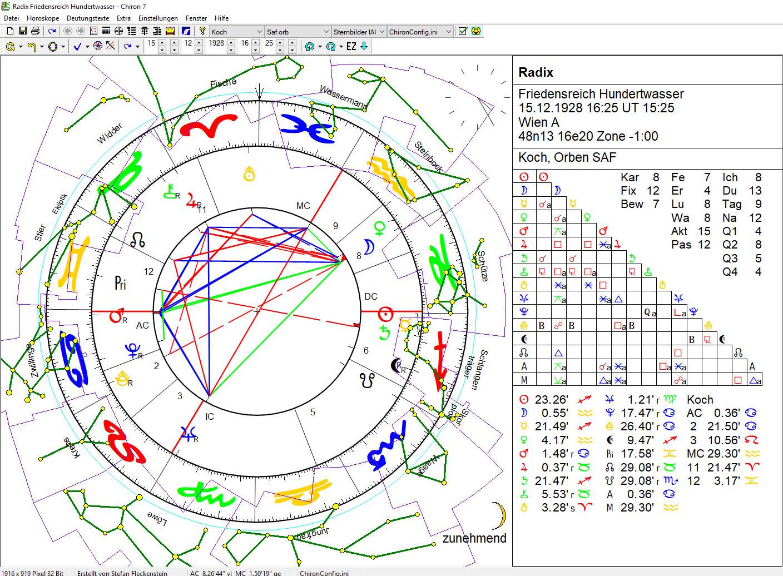 Radix mit Fixsternhimmel nach IAU