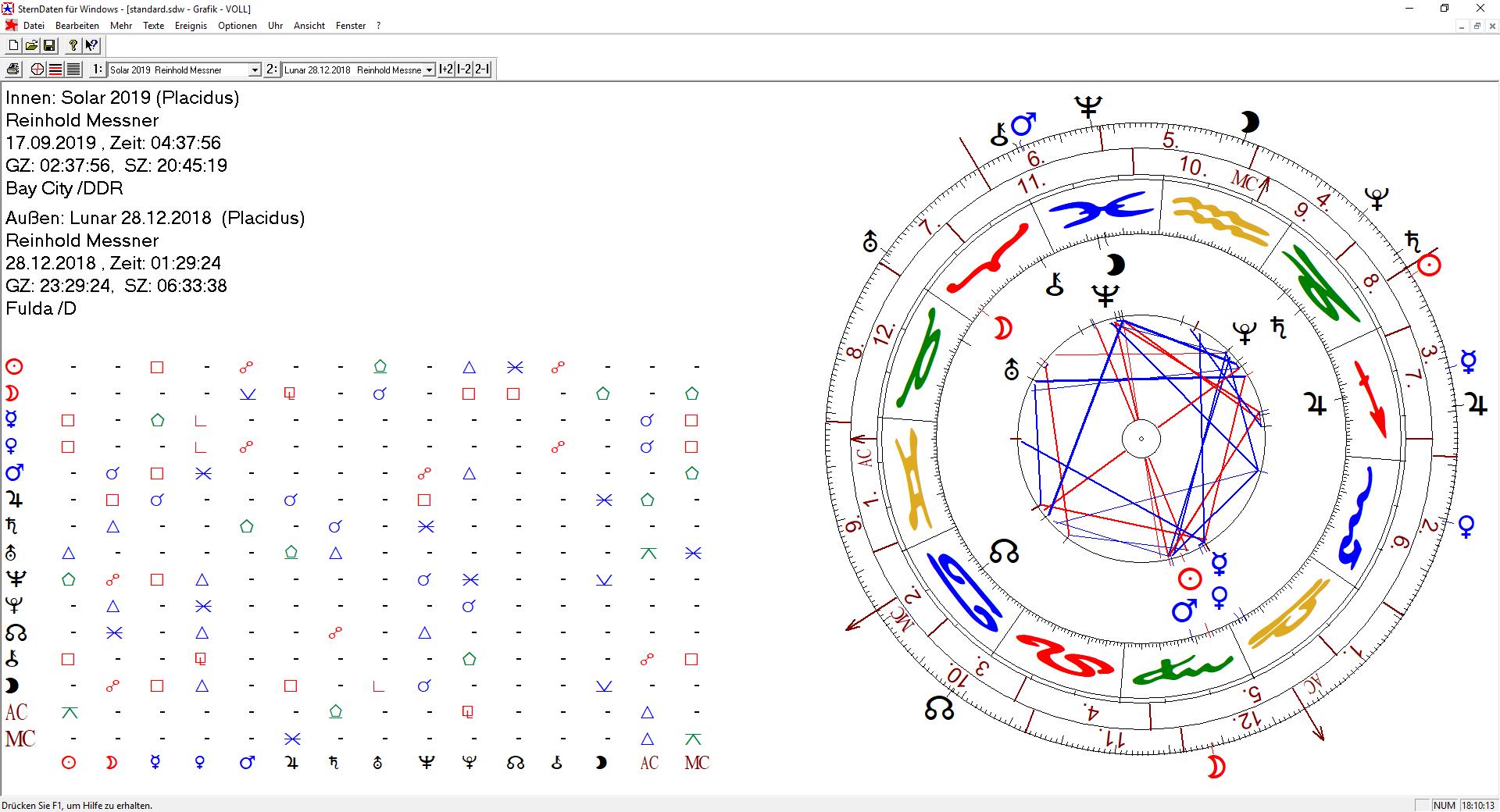 Synastrie Solar und Lunar