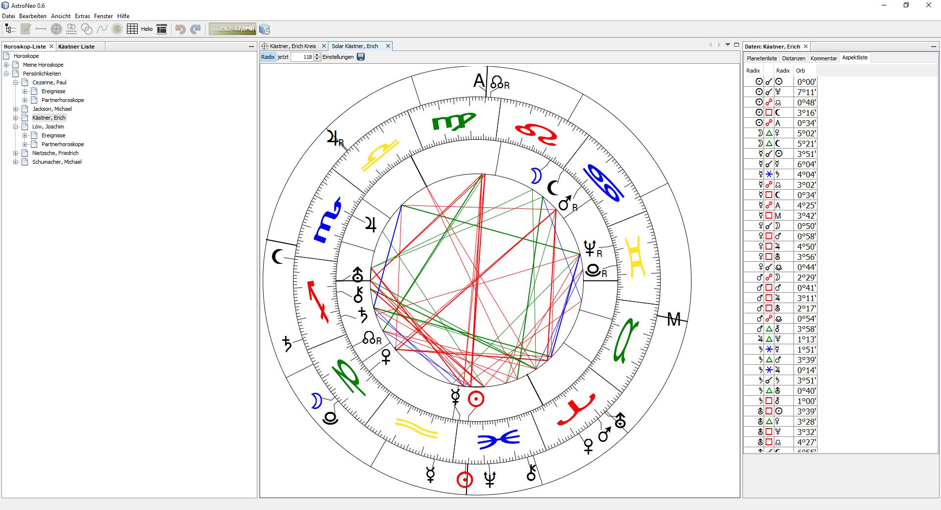 Radixkreis mit Solar