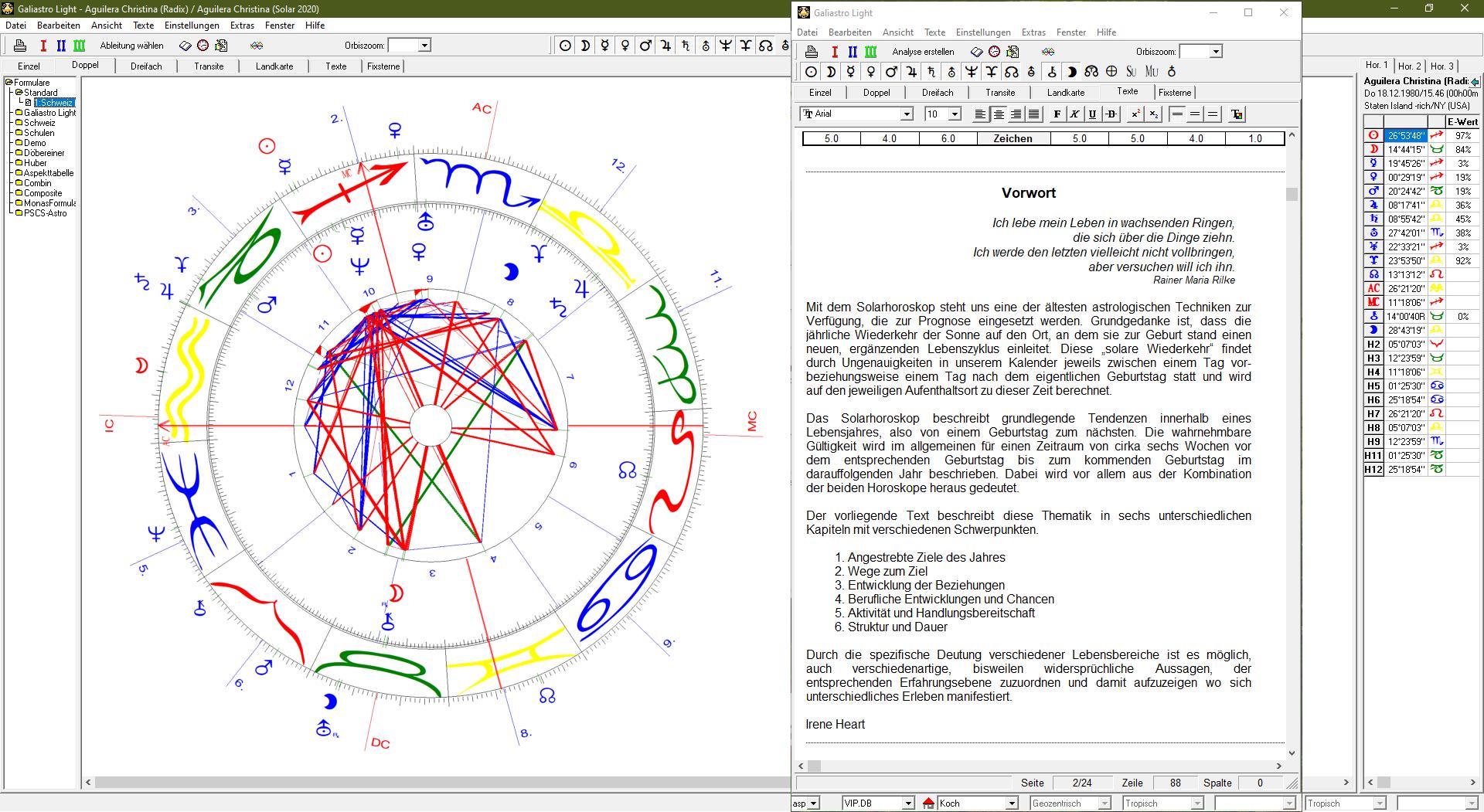 Deutung des Solar-Horoskops nach Irene Heart