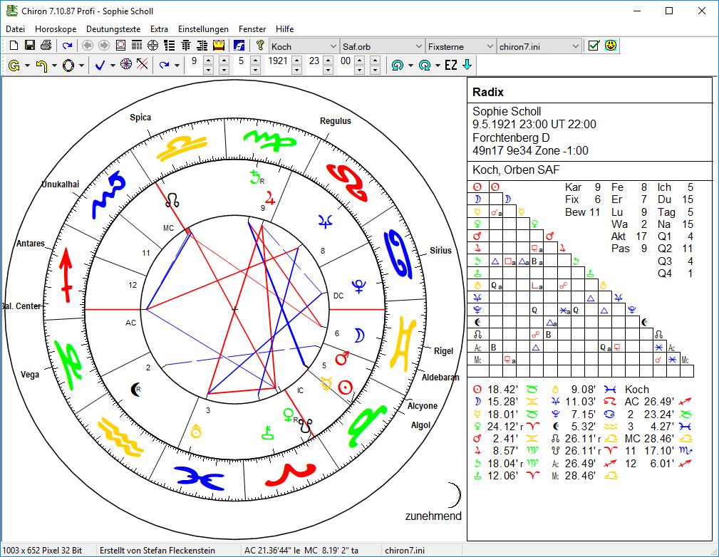 Der gewünschte Zusatzkreis wird um das Horoskop gezeichnet