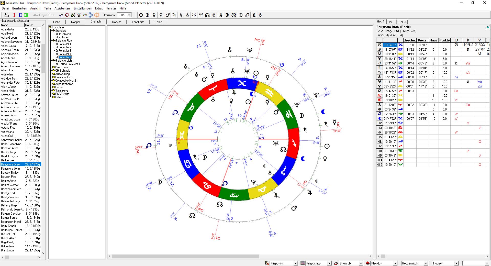 Radix, Solar und Lunar