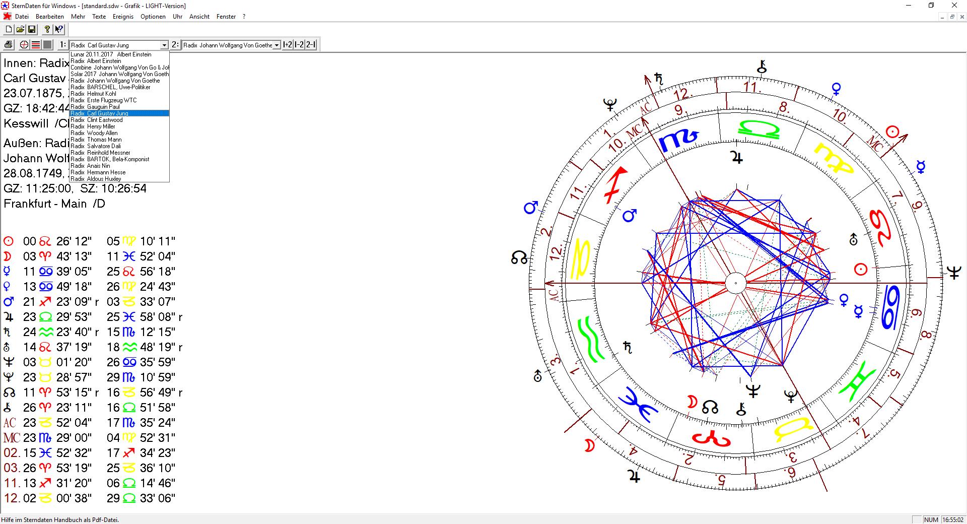 Horoskopliste für Horoskop 1