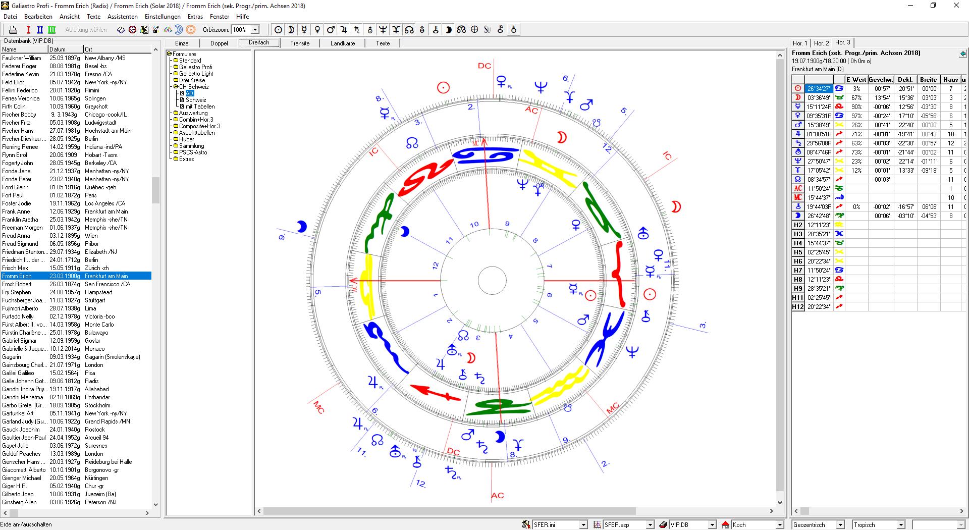 Dreifachzeichnung Radix, Solar, Sekundär/sek. Achsen
