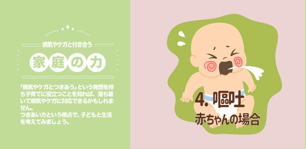 4.嘔吐 ~新生児期の赤ちゃんの場合~