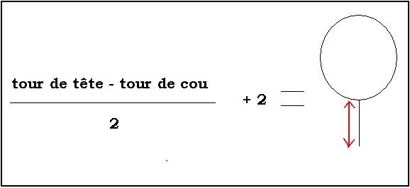 Fig. 2 : calcul de la profondeur de l'amigaut