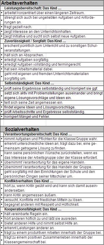 Arbeits- und Sozialverhalten - Grundschule Wolfhagen