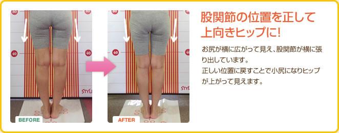 股関節の位置を正して上向きヒップに 正しい位置に戻すことで小尻になりヒップが上がって見えます。