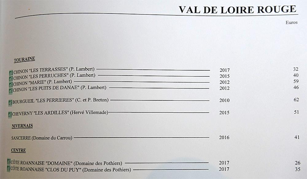 Val de Loire rouge