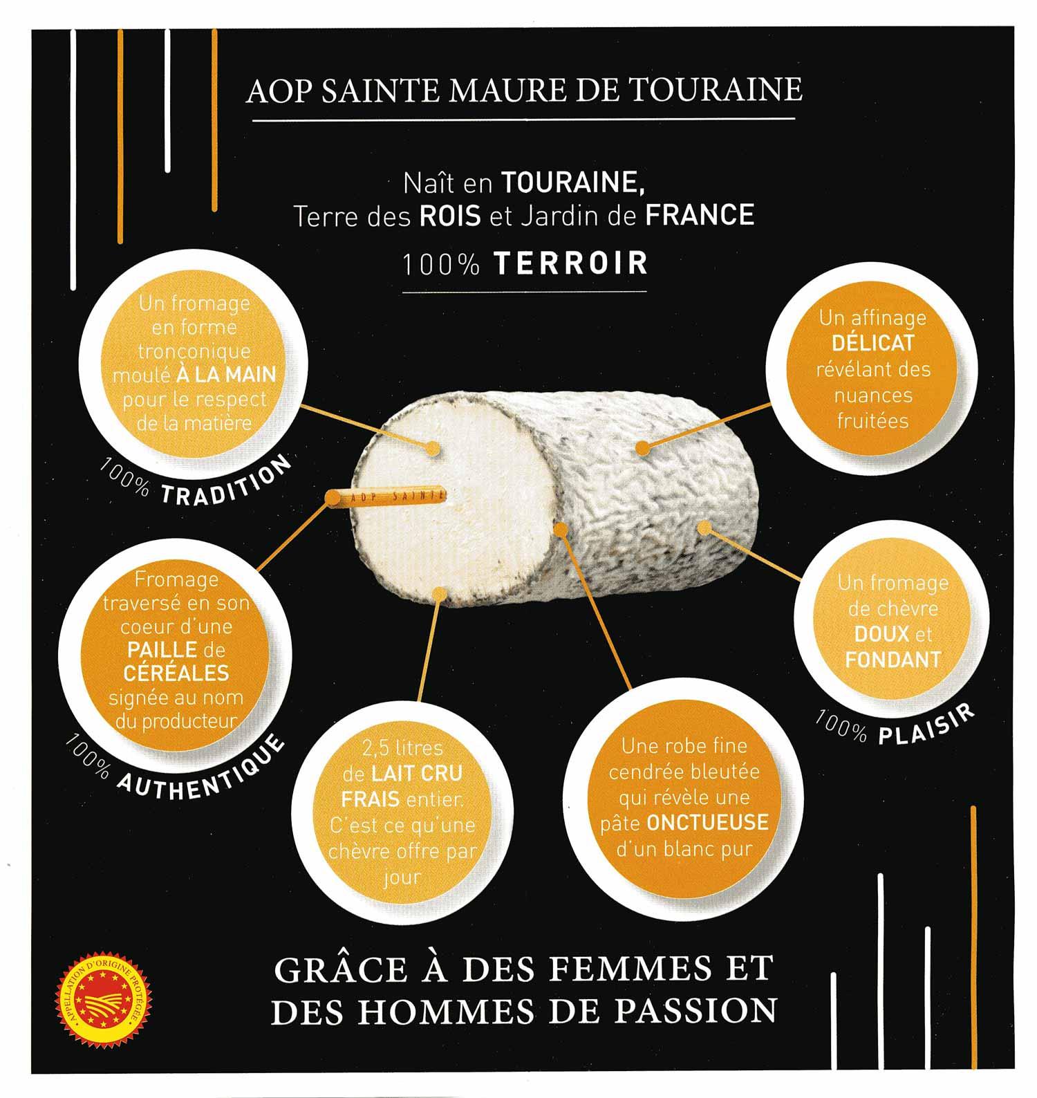 Critères du Sainte-Maure de Touraine AOP