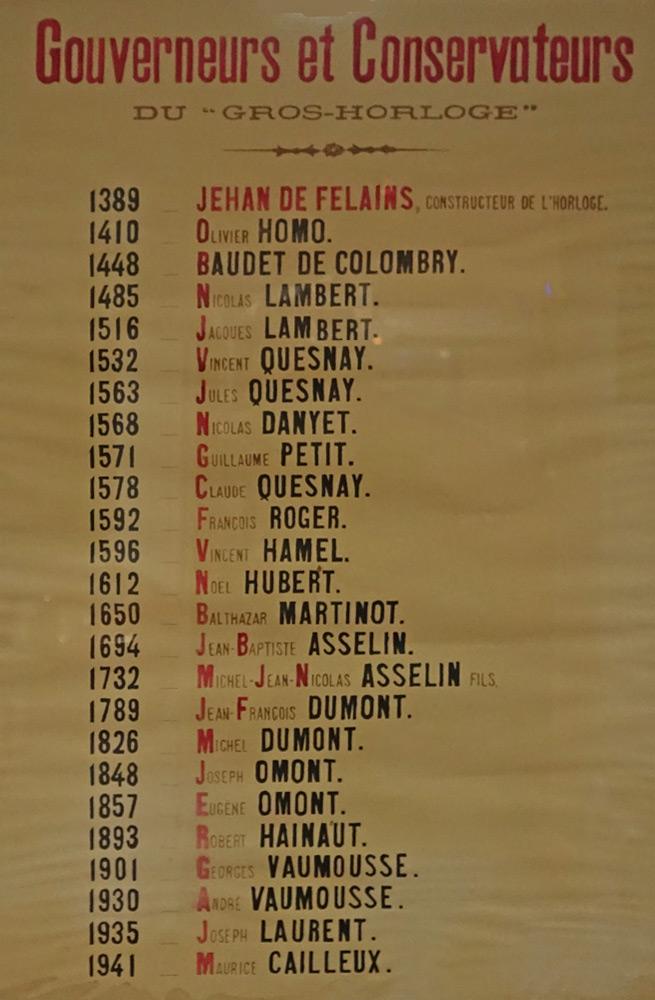 La liste des Gouverneurs et Conservateurs du Gros Horloge