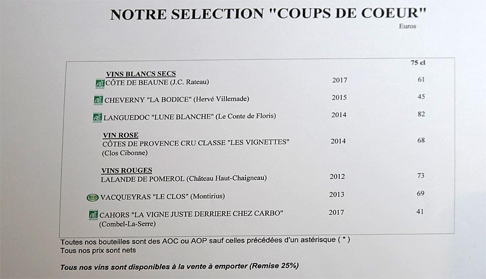 """Sélection """"Coup de cœur"""""""
