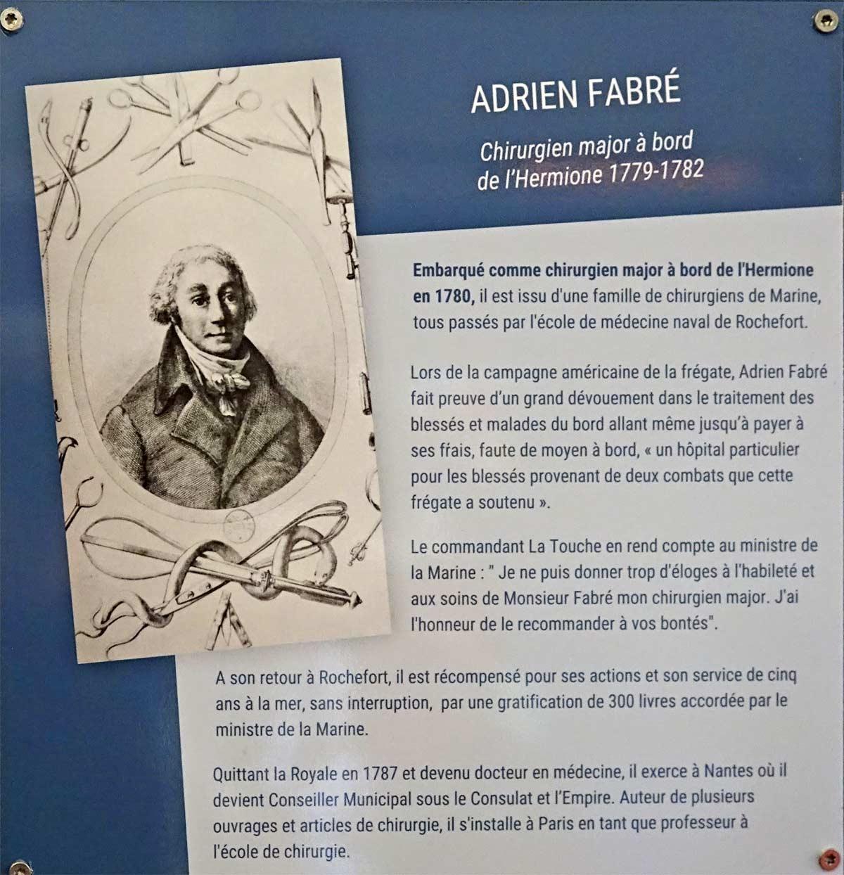 Adrien Fabré