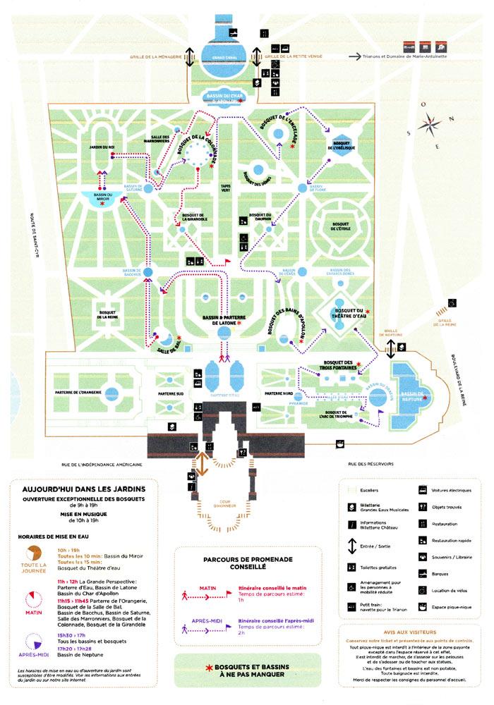 Plan des visites