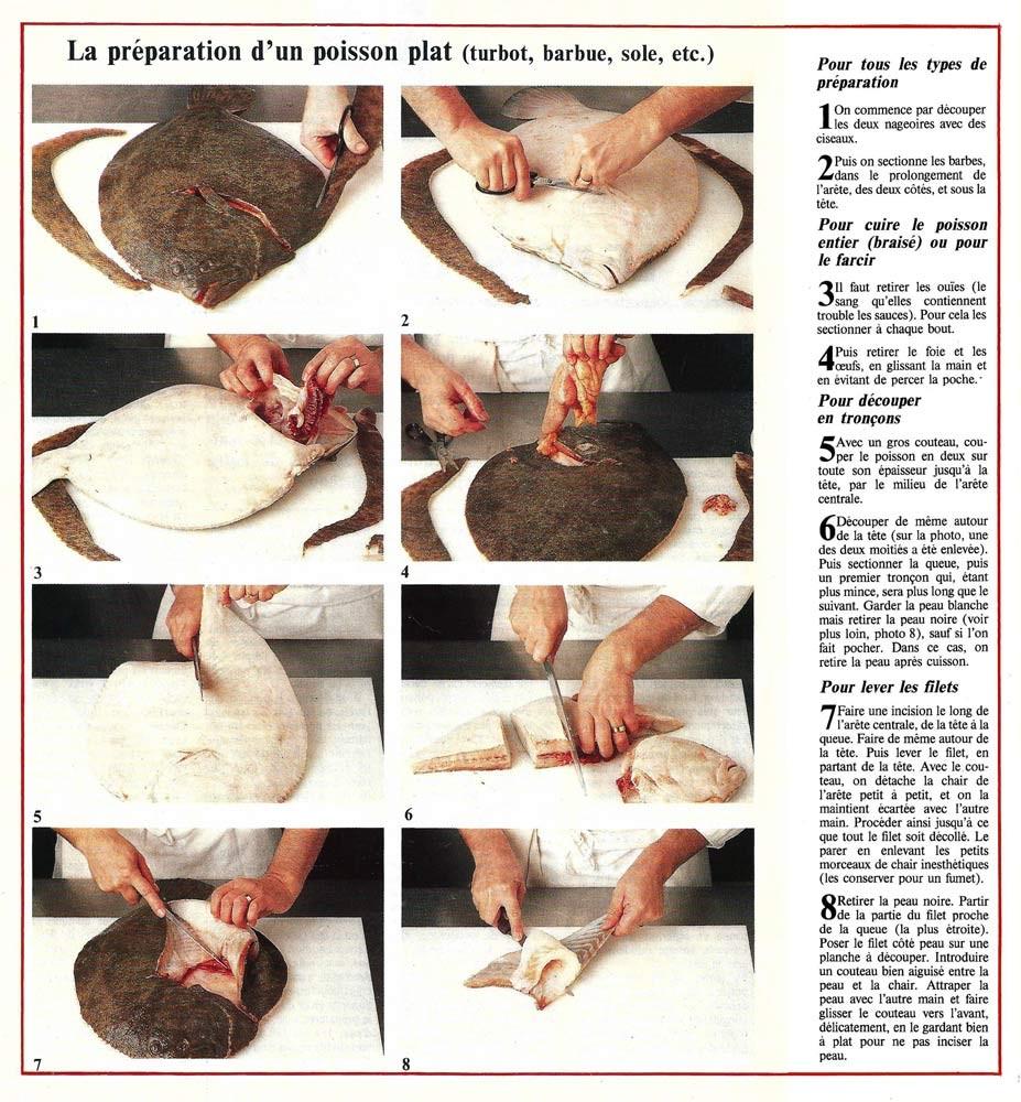 Petit cours de découpe selon Joël Robuchon (la fiche est disponible en PDF)