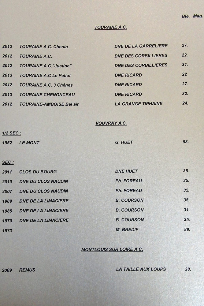 Touraine - Vouvray - Montlouis