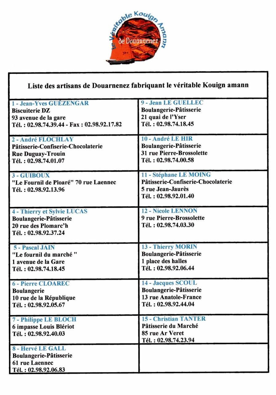 L'ancienne liste de l'Association des artisans de Douarnenez fabriquant le véritable kouign-amann
