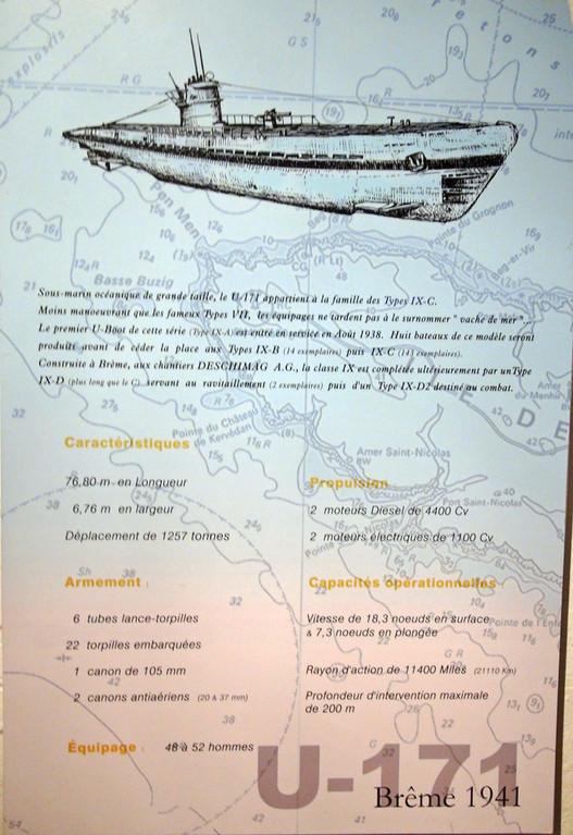 Caractéristiques d'un Uboat