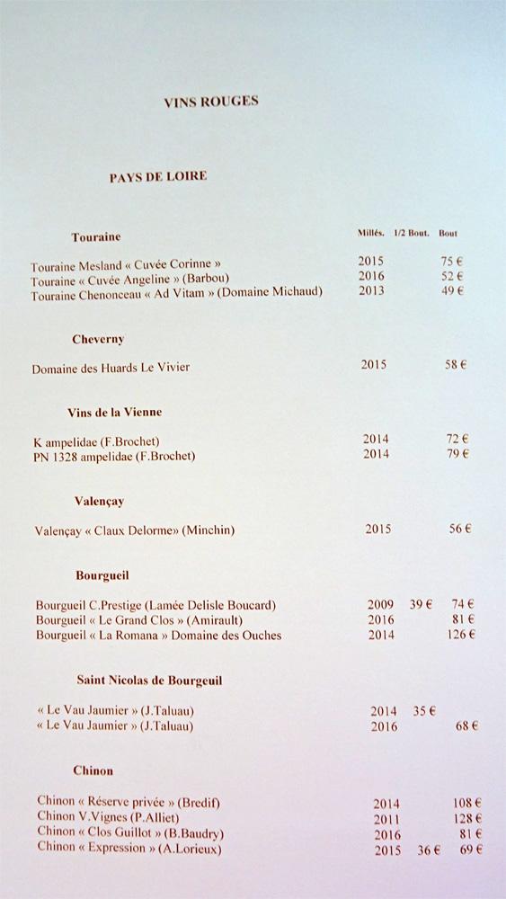Vins rouges : Loire